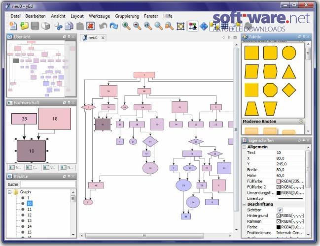yEd Graph Editor - Download (Windows / Deutsch) bei SOFT-WARE.NET