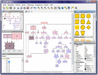 yEd Graph Editor Screenshot