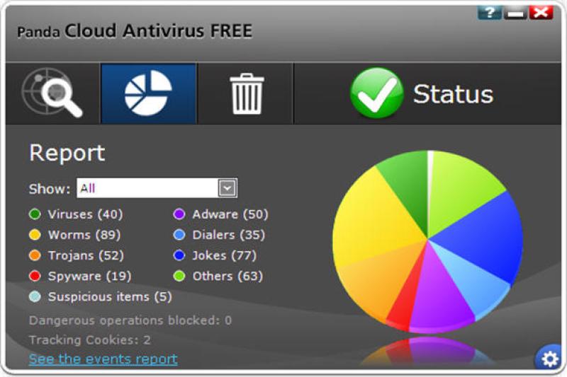 panda cloud antivirus free download for windows 7