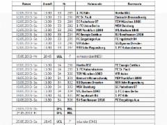 Fußball 2 Bundesliga Spielplan